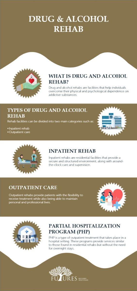 Drug & Alcohol Rehab