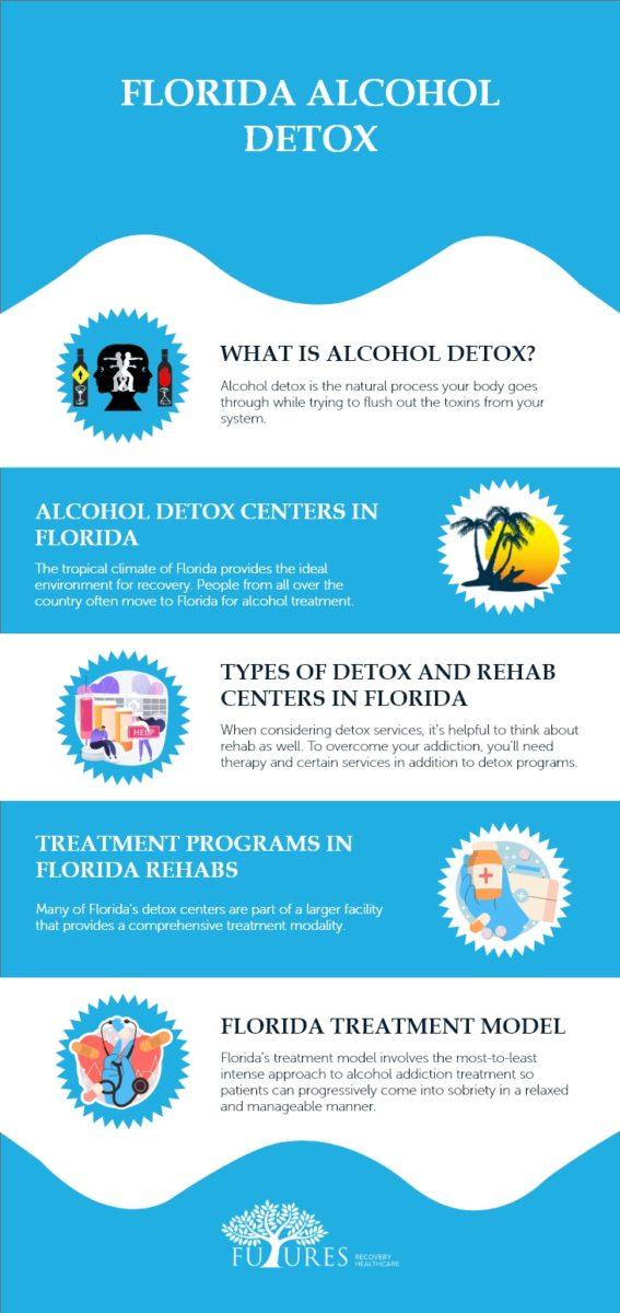 Florida Alcohol Detox